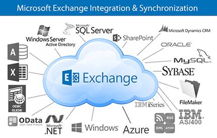 exchange_2